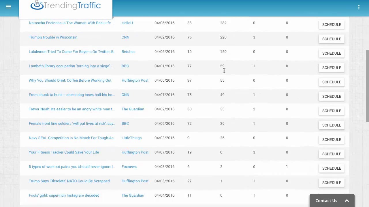 trending traffic review